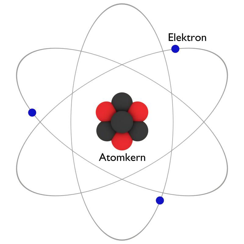 was sind atome