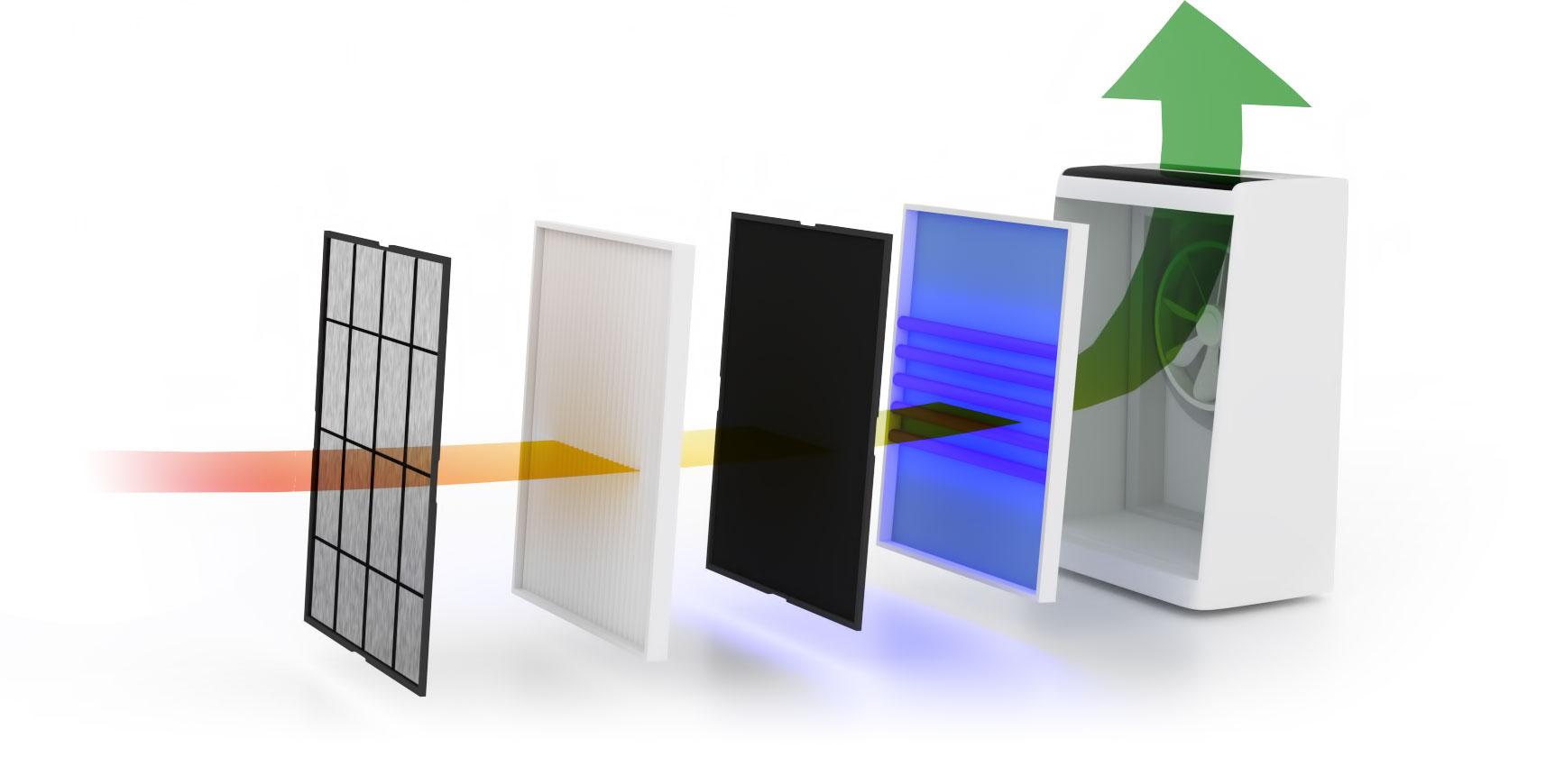 Luftreiniger Filter-System